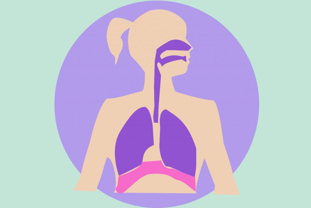 dijafragmalno disanje
