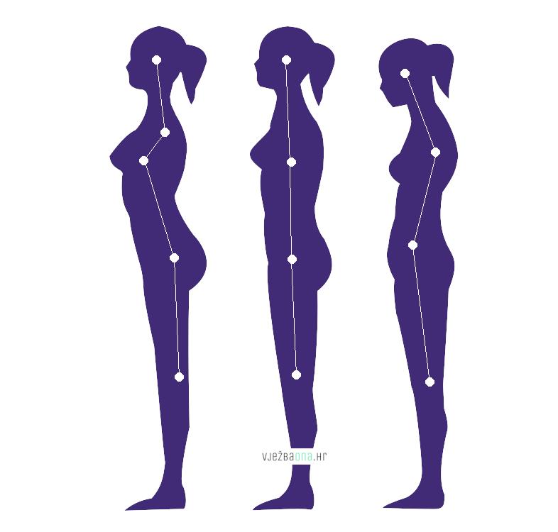 drzanje optimalna postura